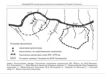 Свирская слобода или Смядынь — археологические исследования