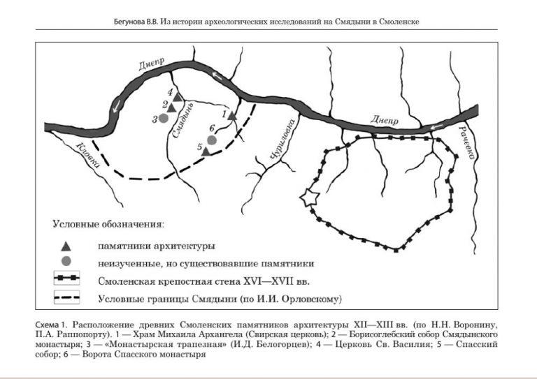 Свирская слобода или Смядынь - археологические исследования
