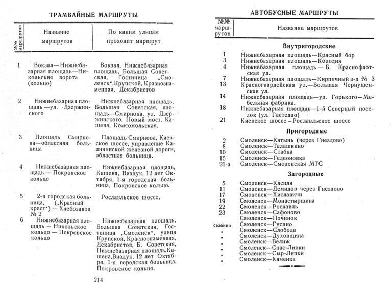 Таблица трамвайных и автобусных маршрутов города Смоленска, 1957 год